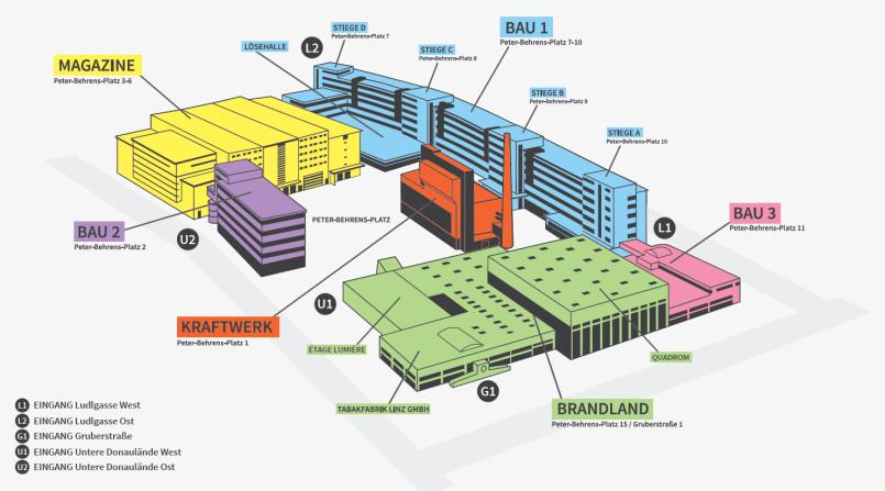 Gesamtplan Tabakfabrik Linz